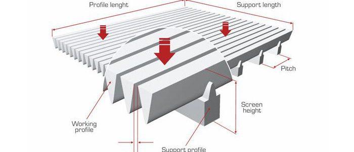 Fils métalliques de section triangulaire